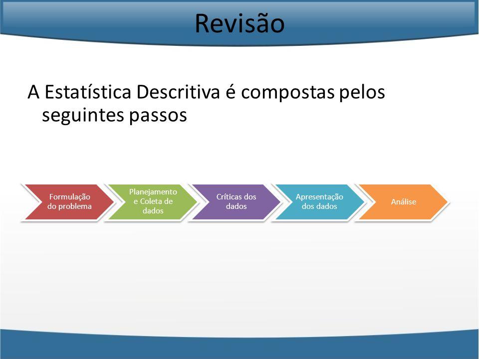 Revisão A Estatística Descritiva é compostas pelos seguintes passos