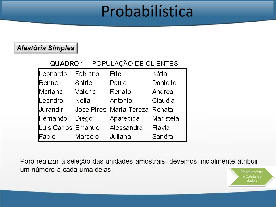 Probabilística Aleatória Simples