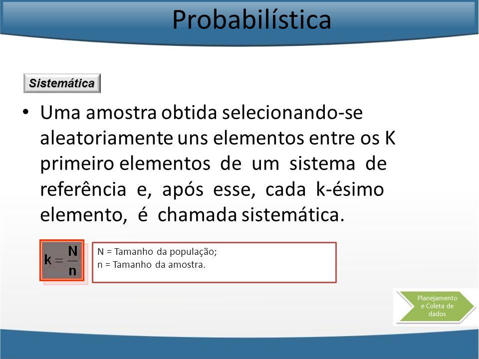 Probabilística Sistemática.
