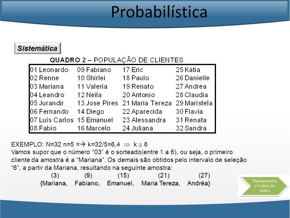 Probabilística Sistemática EXEMPLO: N=32 n=5 = k=32/5=6,4  k  6