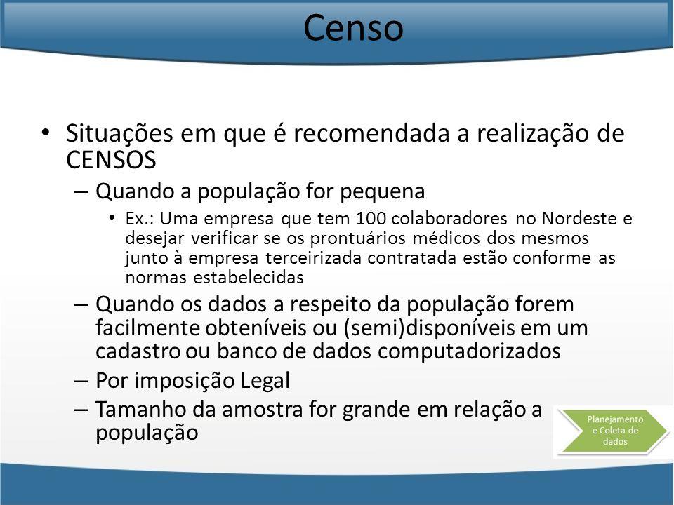 Censo Situações em que é recomendada a realização de CENSOS