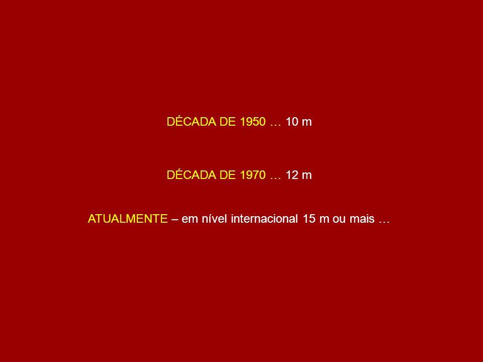 ATUALMENTE – em nível internacional 15 m ou mais …