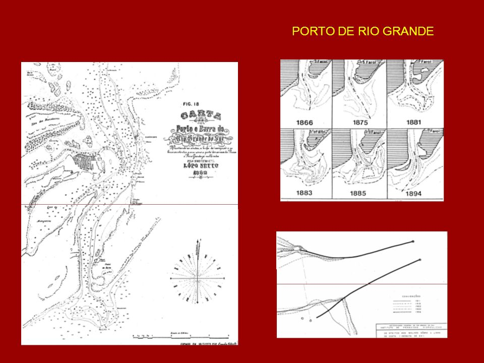 PORTO DE RIO GRANDE
