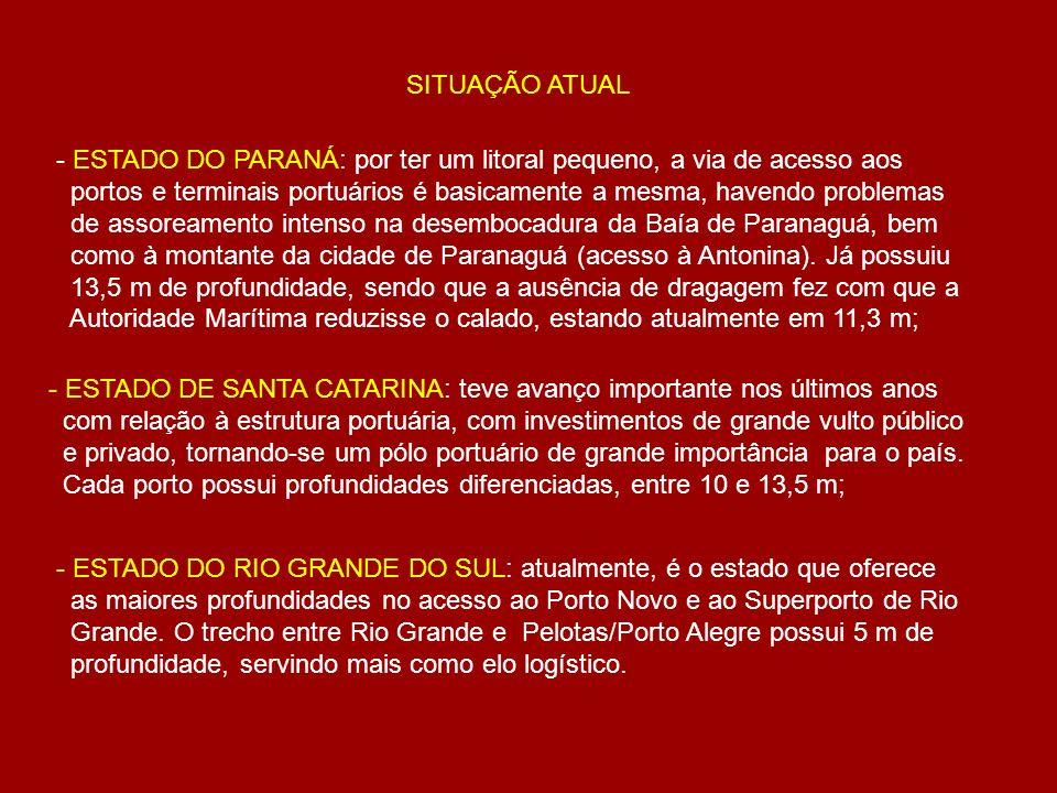 SITUAÇÃO ATUAL ESTADO DO PARANÁ: por ter um litoral pequeno, a via de acesso aos.