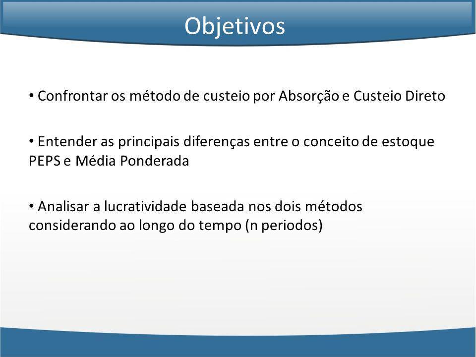 Objetivos Confrontar os método de custeio por Absorção e Custeio Direto.