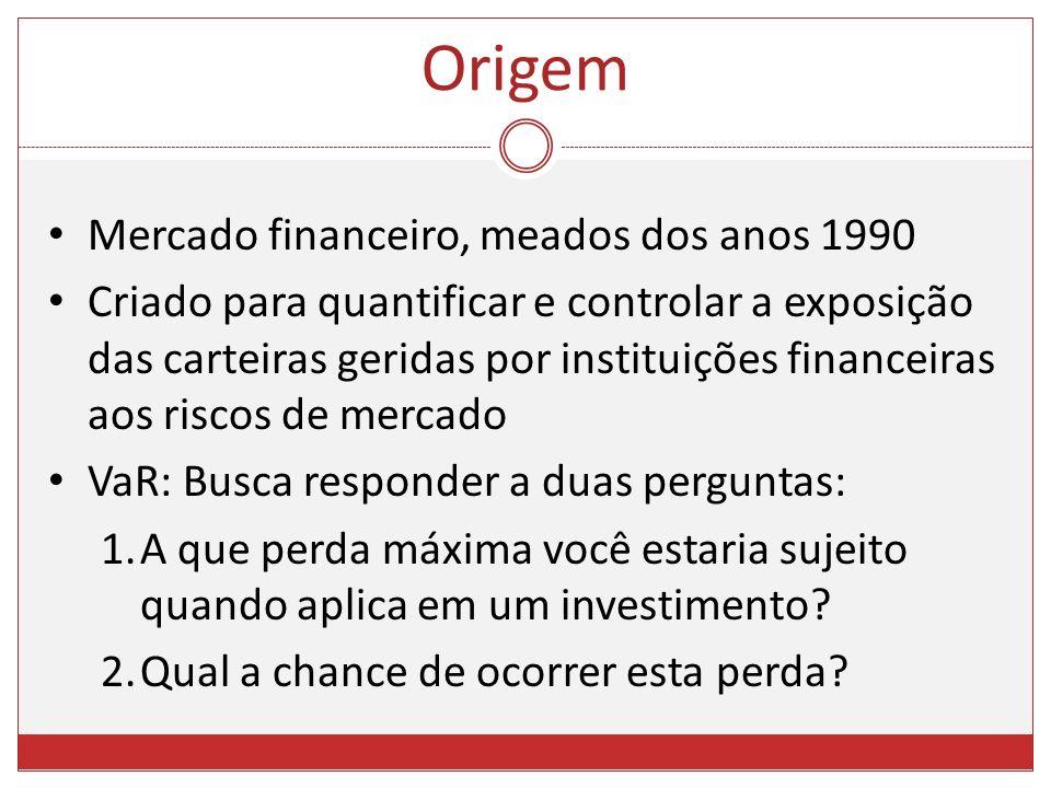 Origem Mercado financeiro, meados dos anos 1990