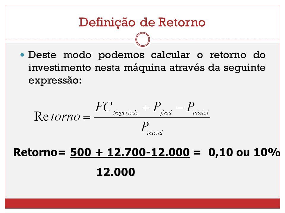 Definição de Retorno Retorno= 500 + 12.700-12.000 = 0,10 ou 10% 12.000