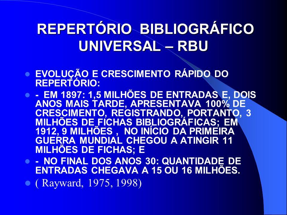 REPERTÓRIO BIBLIOGRÁFICO UNIVERSAL – RBU