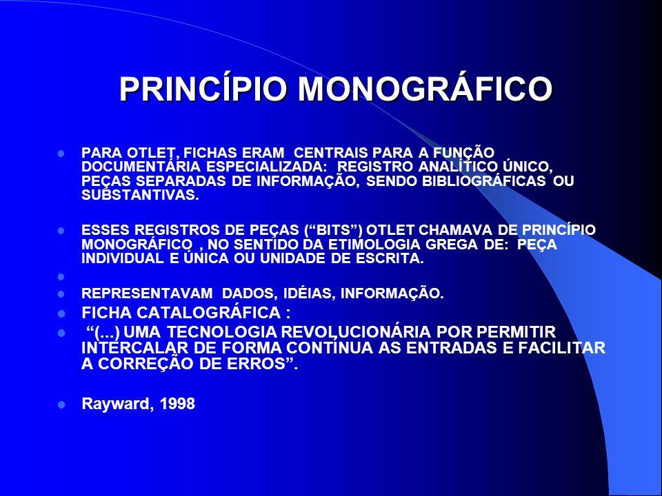 PRINCÍPIO MONOGRÁFICO