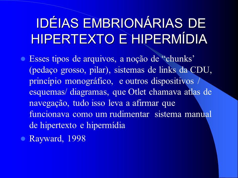 IDÉIAS EMBRIONÁRIAS DE HIPERTEXTO E HIPERMÍDIA