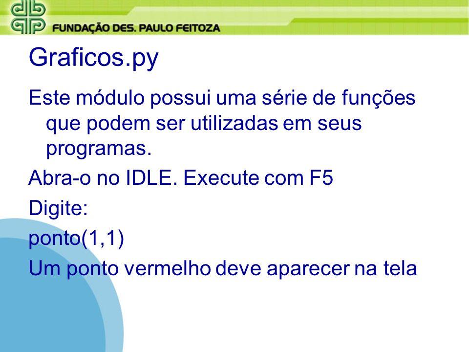 Graficos.py Este módulo possui uma série de funções que podem ser utilizadas em seus programas. Abra-o no IDLE. Execute com F5.
