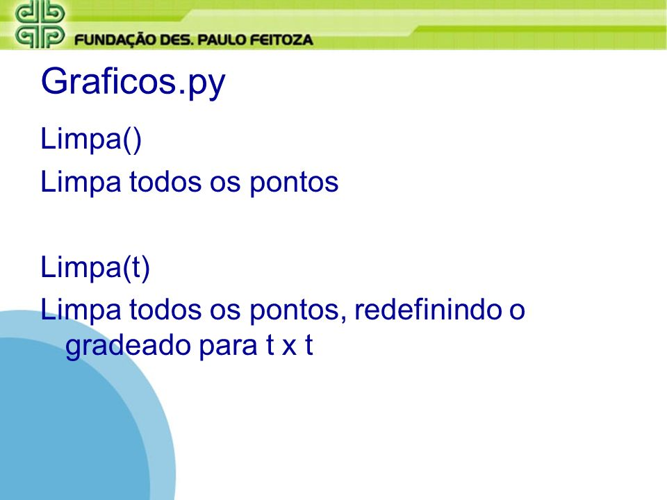 Graficos.py Limpa() Limpa todos os pontos Limpa(t)