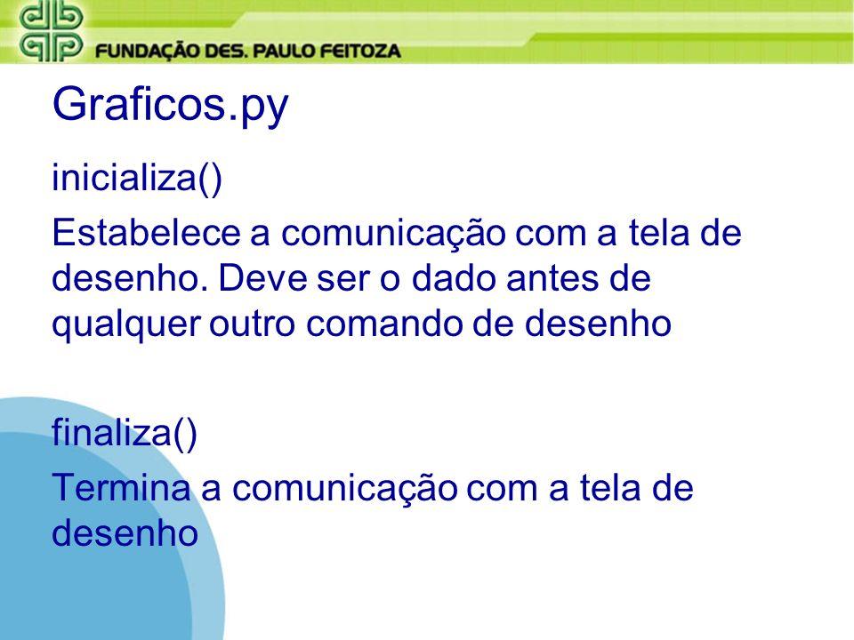 Graficos.py inicializa()