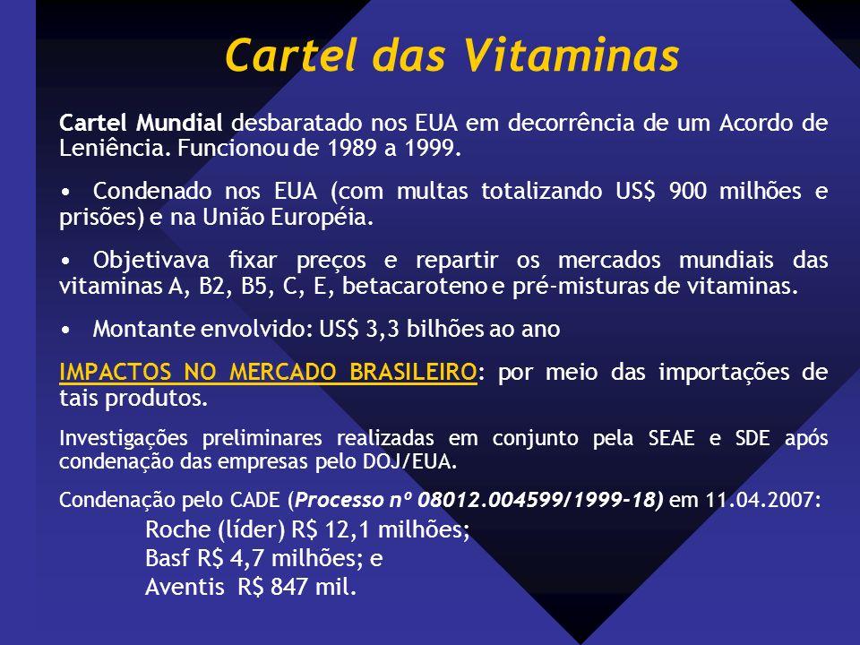 Cartel das Vitaminas Cartel Mundial desbaratado nos EUA em decorrência de um Acordo de Leniência. Funcionou de 1989 a 1999.