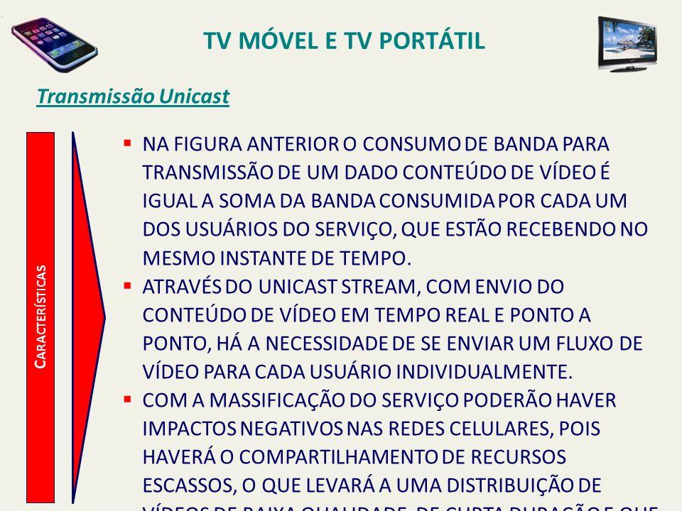 TV MÓVEL E TV PORTÁTIL Transmissão Unicast