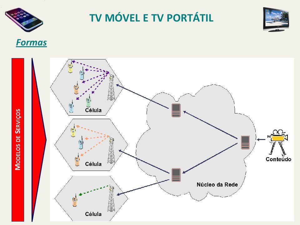 TV MÓVEL E TV PORTÁTIL Formas Modelos de Serviços