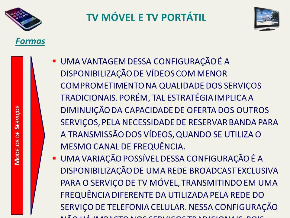 TV MÓVEL E TV PORTÁTIL Formas