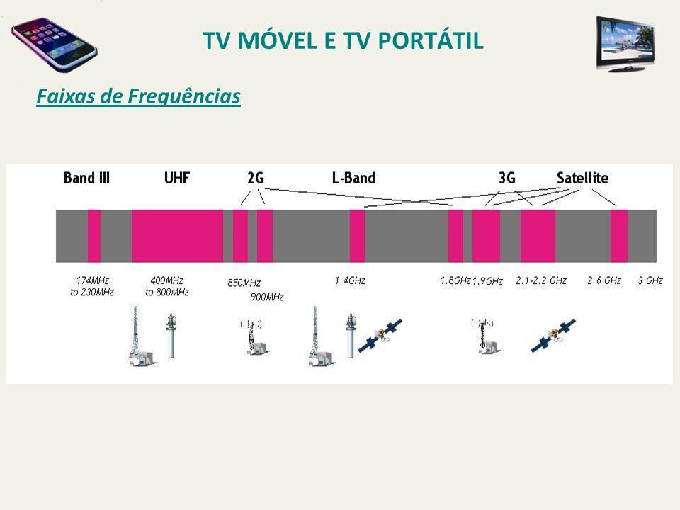 TV MÓVEL E TV PORTÁTIL Faixas de Frequências