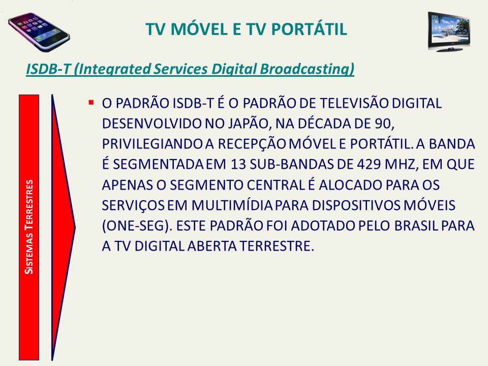 TV MÓVEL E TV PORTÁTIL ISDB-T (Integrated Services Digital Broadcasting)