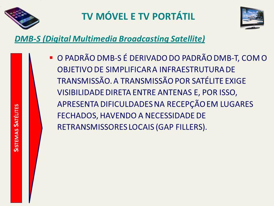 TV MÓVEL E TV PORTÁTIL DMB-S (Digital Multimedia Broadcasting Satellite)