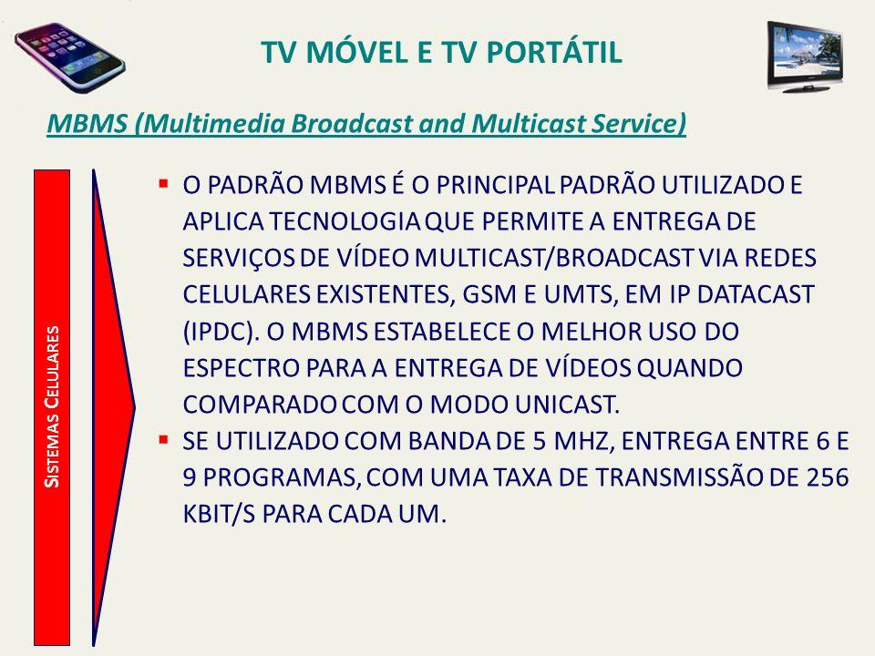 TV MÓVEL E TV PORTÁTIL MBMS (Multimedia Broadcast and Multicast Service)