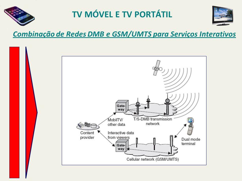TV MÓVEL E TV PORTÁTIL Combinação de Redes DMB e GSM/UMTS para Serviços Interativos
