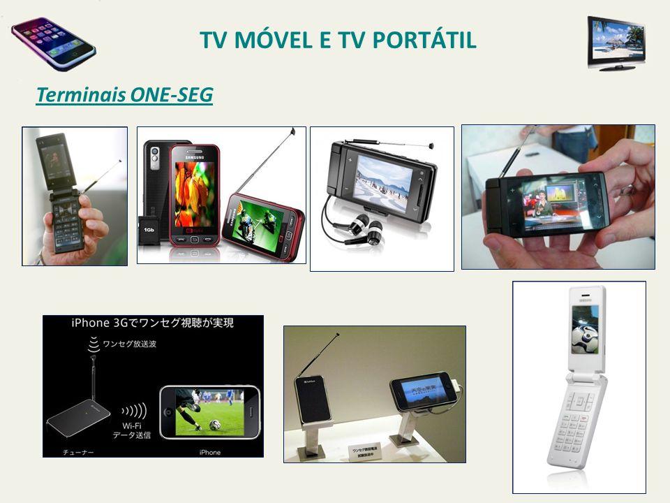 TV MÓVEL E TV PORTÁTIL Terminais ONE-SEG