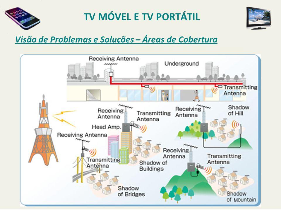 TV MÓVEL E TV PORTÁTIL Visão de Problemas e Soluções – Áreas de Cobertura