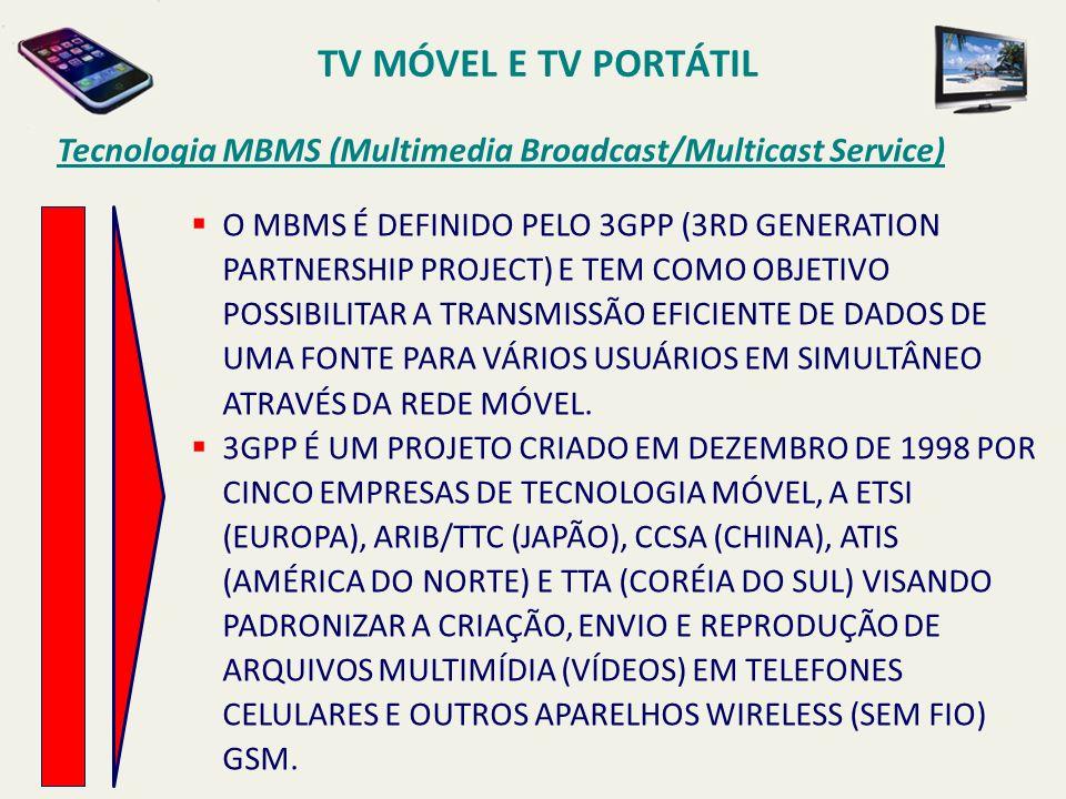 TV MÓVEL E TV PORTÁTIL Tecnologia MBMS (Multimedia Broadcast/Multicast Service)