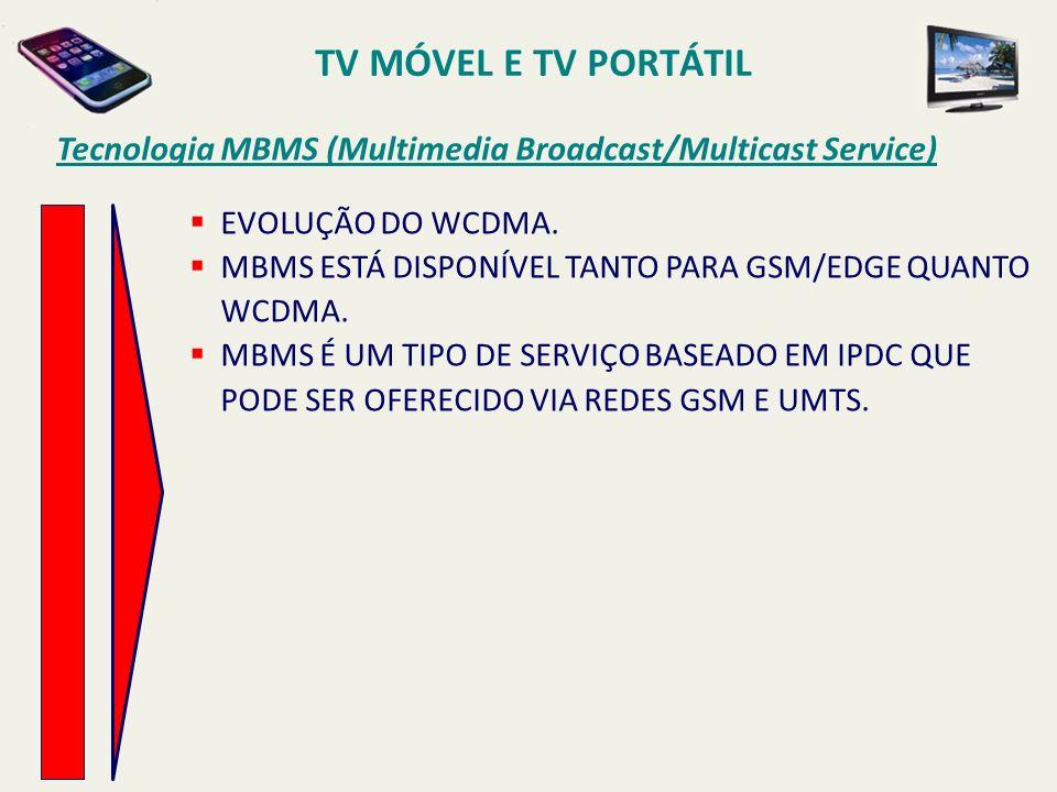TV MÓVEL E TV PORTÁTIL Tecnologia MBMS (Multimedia Broadcast/Multicast Service) EVOLUÇÃO DO WCDMA.