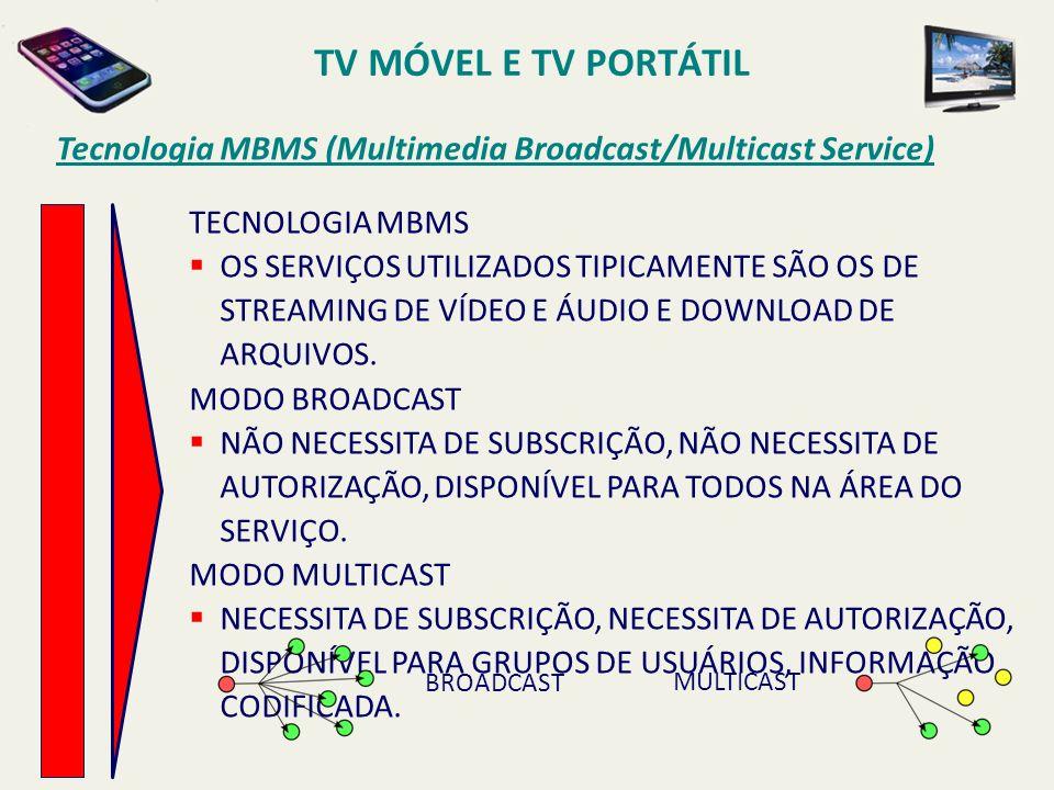 TV MÓVEL E TV PORTÁTIL Tecnologia MBMS (Multimedia Broadcast/Multicast Service) TECNOLOGIA MBMS.