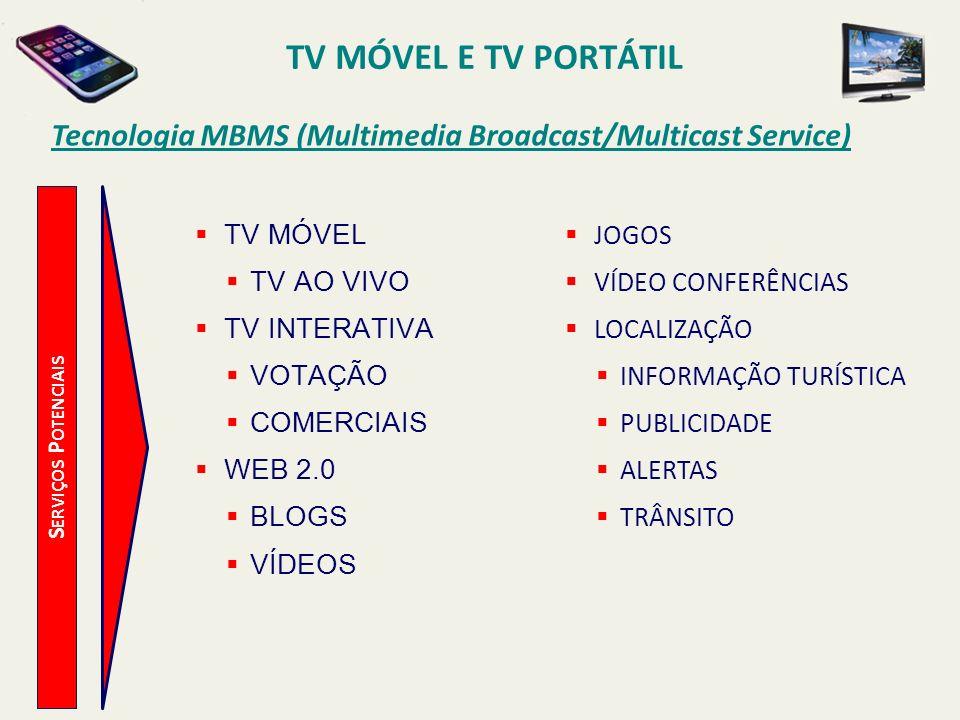 TV MÓVEL E TV PORTÁTIL Tecnologia MBMS (Multimedia Broadcast/Multicast Service) TV MÓVEL. TV AO VIVO.