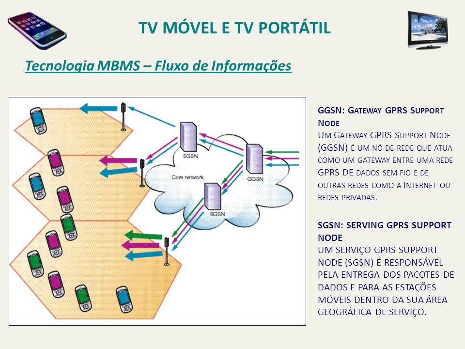 TV MÓVEL E TV PORTÁTIL Tecnologia MBMS – Fluxo de Informações