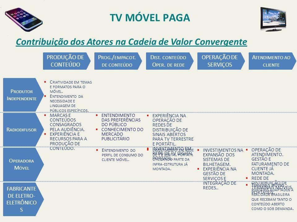 TV MÓVEL PAGA Contribuição dos Atores na Cadeia de Valor Convergente