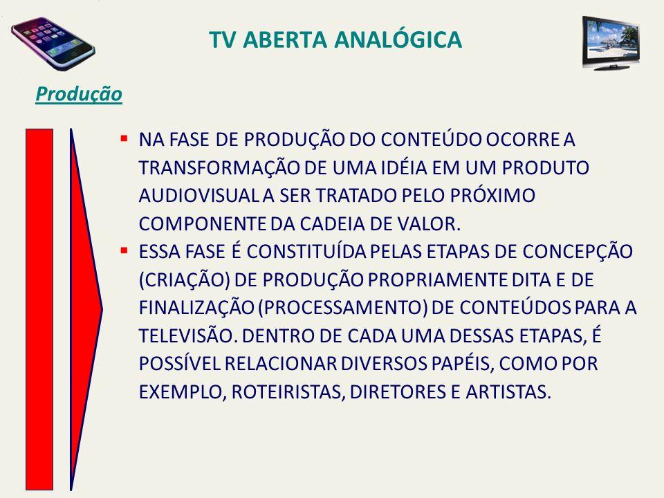 TV ABERTA ANALÓGICA Produção