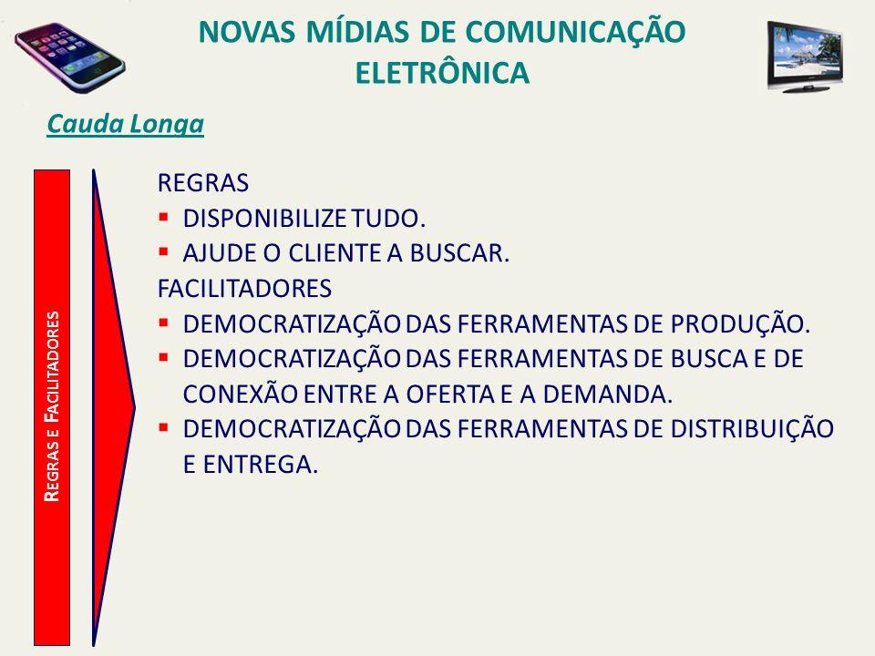 NOVAS MÍDIAS DE COMUNICAÇÃO ELETRÔNICA Regras e Facilitadores