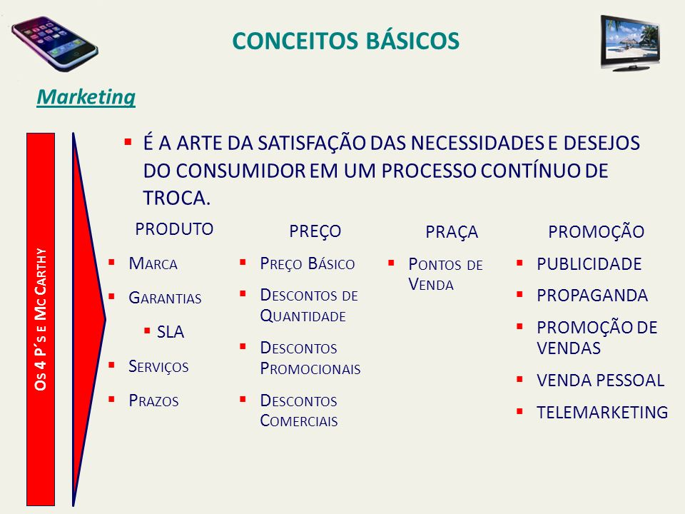 CONCEITOS BÁSICOS Marketing