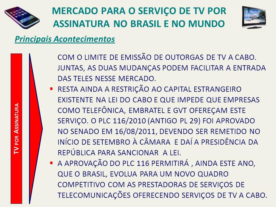 MERCADO para o Serviço de TV por Assinatura NO BRASIL E NO MUNDO