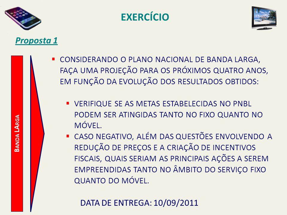 EXERCÍCIO Proposta 1 DATA DE ENTREGA: 10/09/2011