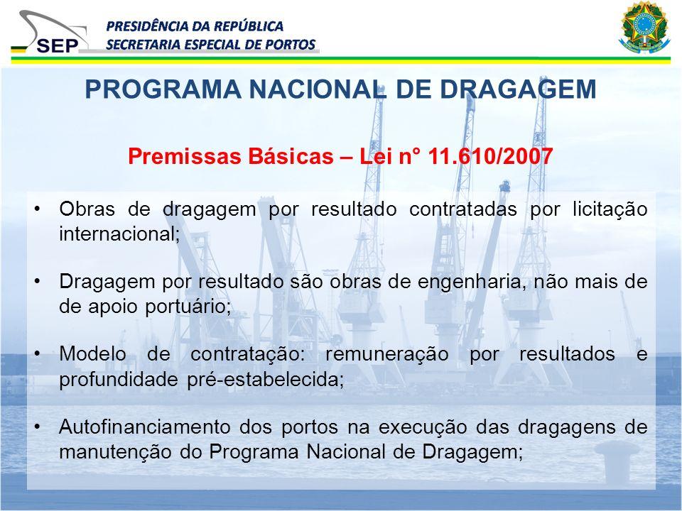 PROGRAMA NACIONAL DE DRAGAGEM Premissas Básicas – Lei n° 11.610/2007