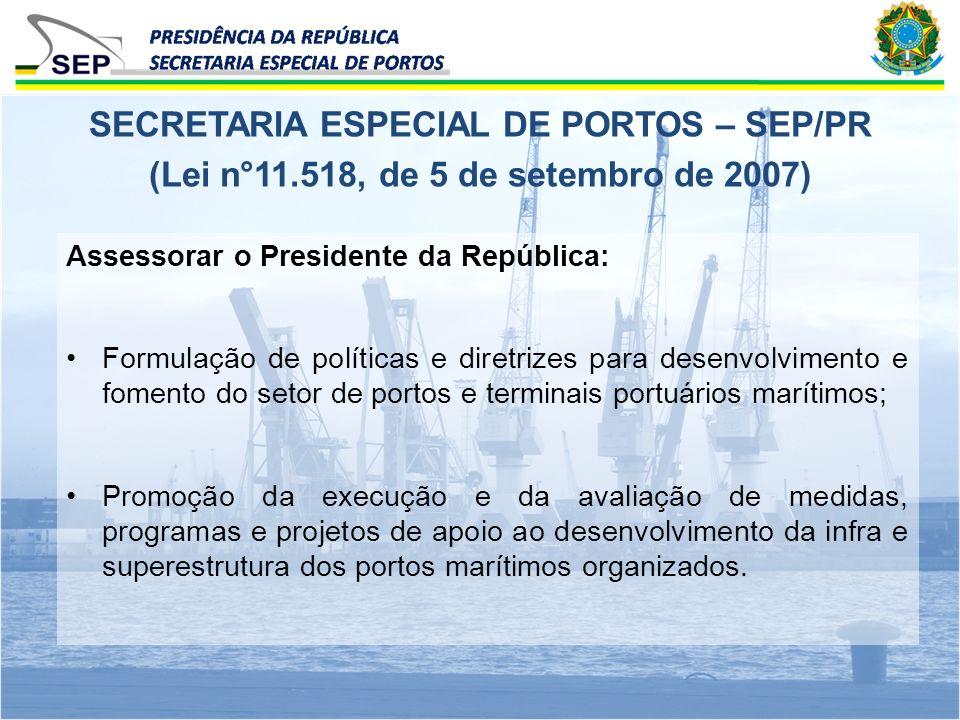 SECRETARIA ESPECIAL DE PORTOS – SEP/PR (Lei n°11