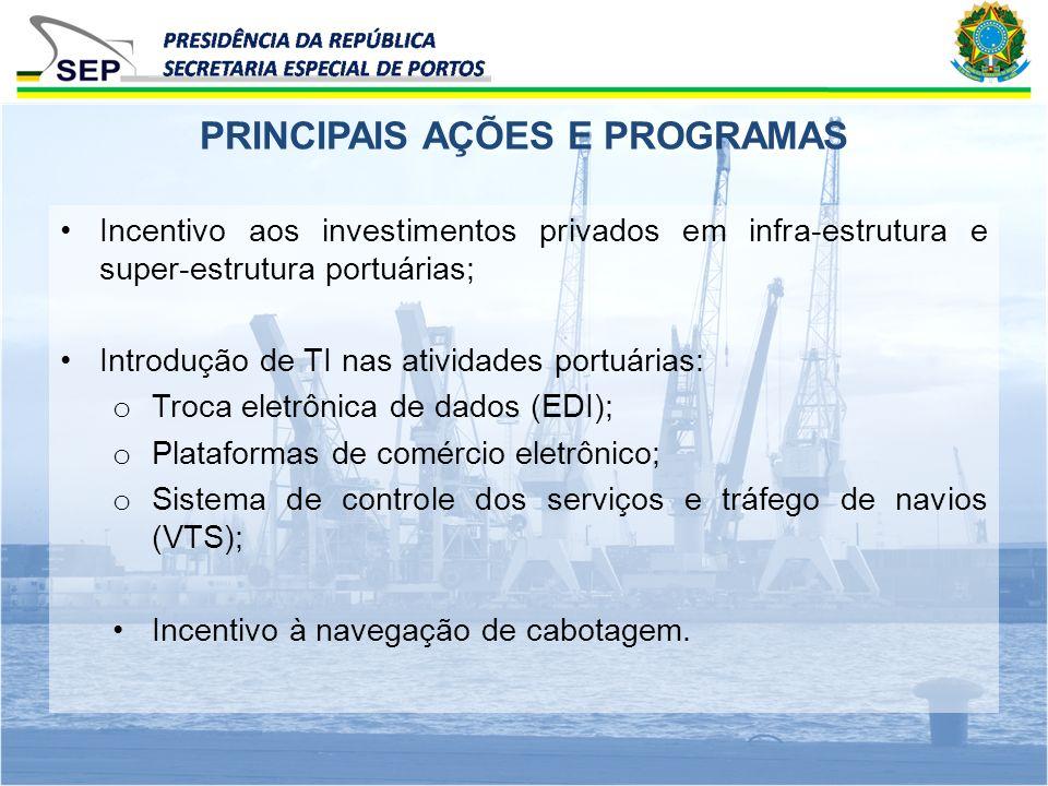 PRINCIPAIS AÇÕES E PROGRAMAS