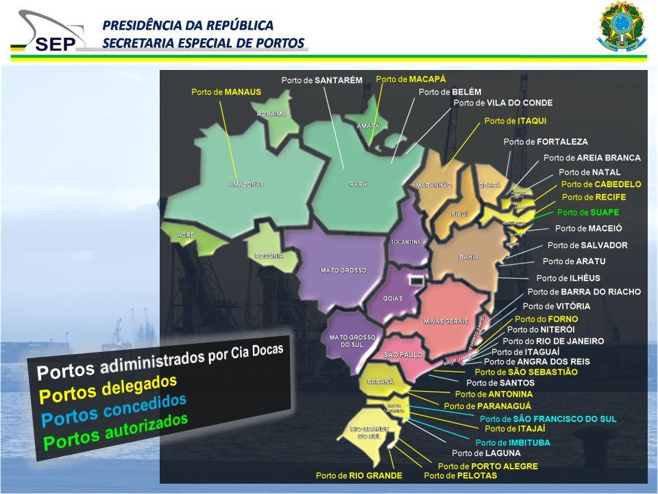 Portos adiministrados por Cia Docas
