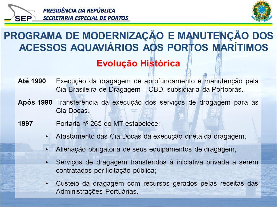 PROGRAMA DE MODERNIZAÇÃO E MANUTENÇÃO DOS ACESSOS AQUAVIÁRIOS AOS PORTOS MARÍTIMOS