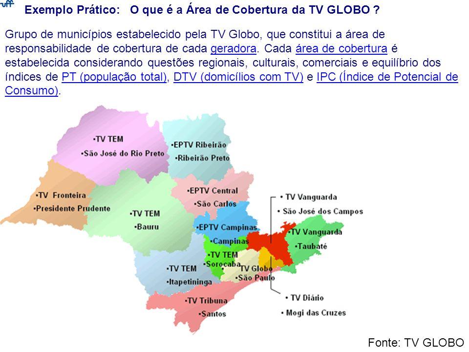 Exemplo Prático: O que é a Área de Cobertura da TV GLOBO