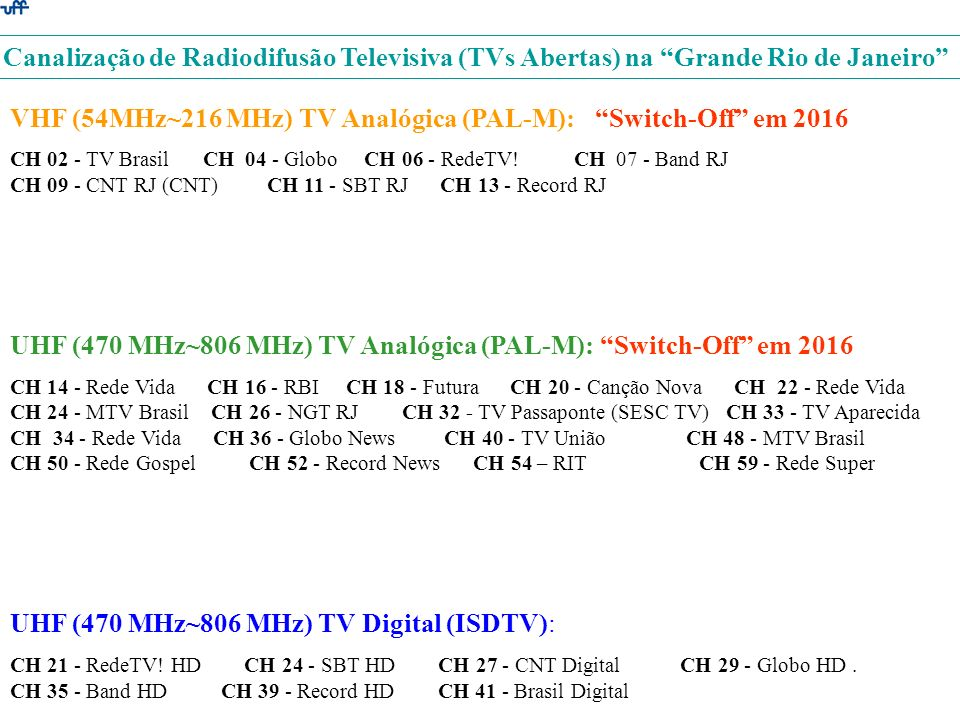 VHF (54MHz~216 MHz) TV Analógica (PAL-M): Switch-Off em 2016