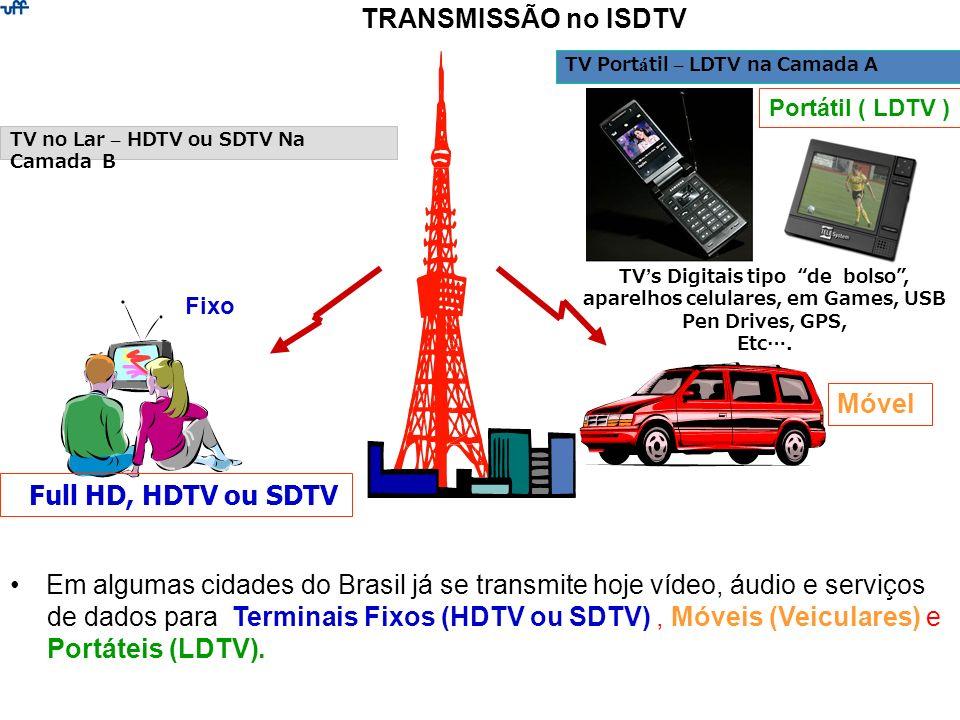 de dados para Terminais Fixos (HDTV ou SDTV) , Móveis (Veiculares) e