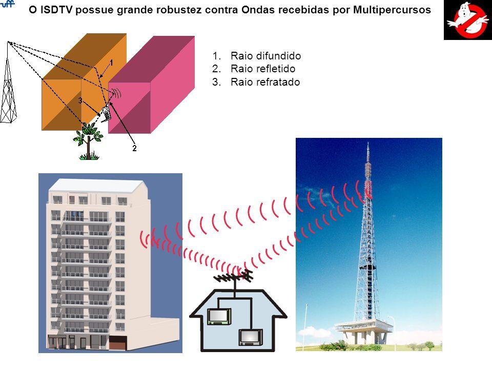 O ISDTV possue grande robustez contra Ondas recebidas por Multipercursos