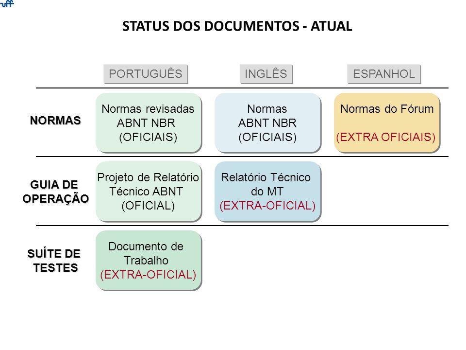 STATUS DOS DOCUMENTOS - ATUAL