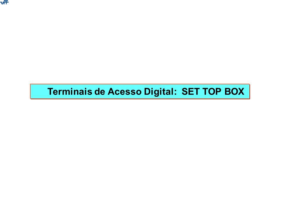 Terminais de Acesso Digital: SET TOP BOX